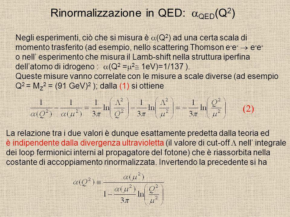 Rinormalizzazione in QED: QED (Q 2 ) Negli esperimenti, ciò che si misura è (Q 2 ) ad una certa scala di momento trasferito (ad esempio, nello scatter