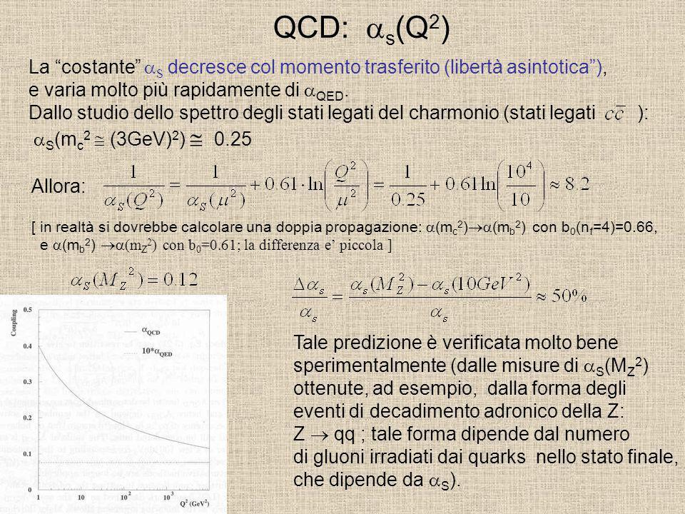 QCD: s (Q 2 ) La costante S decresce col momento trasferito (libertà asintotica), e varia molto più rapidamente di QED. Dallo studio dello spettro deg