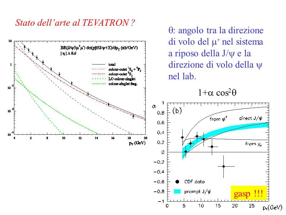 Stato dellarte al TEVATRON ? gasp !!! 1+ cos 2 angolo tra la direzione di volo del nel sistema a riposo della J/ e la direzione di volo della nel lab.