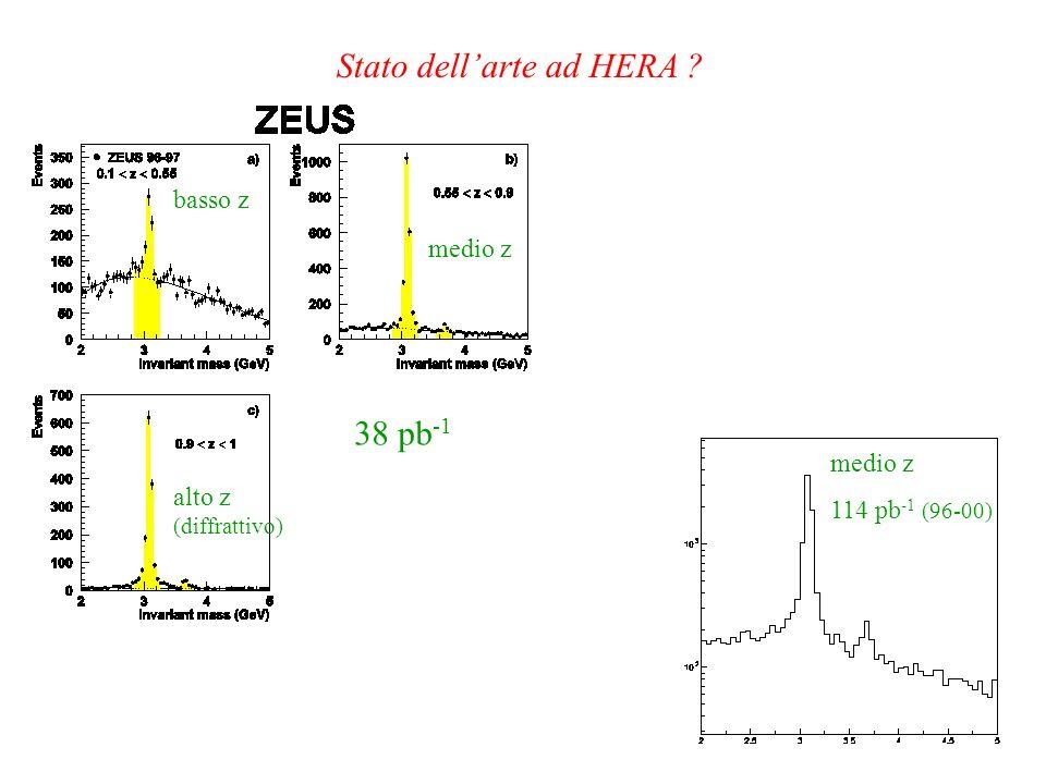 alto z (diffrattivo) medio z basso z 38 pb -1 Stato dellarte ad HERA ? medio z 114 pb -1 (96-00)
