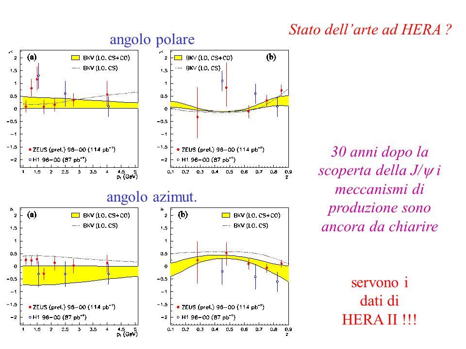 angolo polare angolo azimut. servono i dati di HERA II !!! 30 anni dopo la scoperta della J/ i meccanismi di produzione sono ancora da chiarire Stato