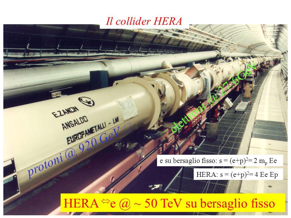 Il collider HERA HERA IHERA II HERA I design: 1.5x10 31 cm -2 s -1 HERA II design: 5x10 31 cm -2 s -1 ~ 230 pb -1 /anno raggiunta: 2004-05-21 05:05:02 3.29x10 31 cm -2 s -1