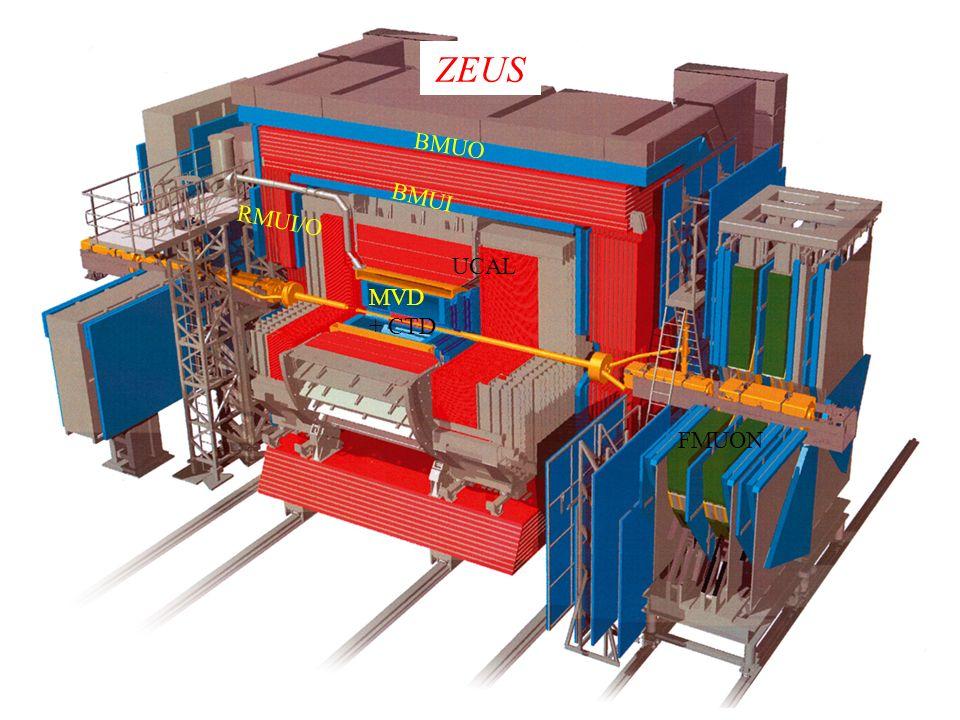 La DAQ del rivelatore ZEUS GFLT dead time free (solo ~ 100 bc dopo lACCEPT) hardware dedicato GSLT rete di microprocessori a piramide (elaborazione sia seriale che parallela) TLT PC farm, ricostruzione veloce dellevento