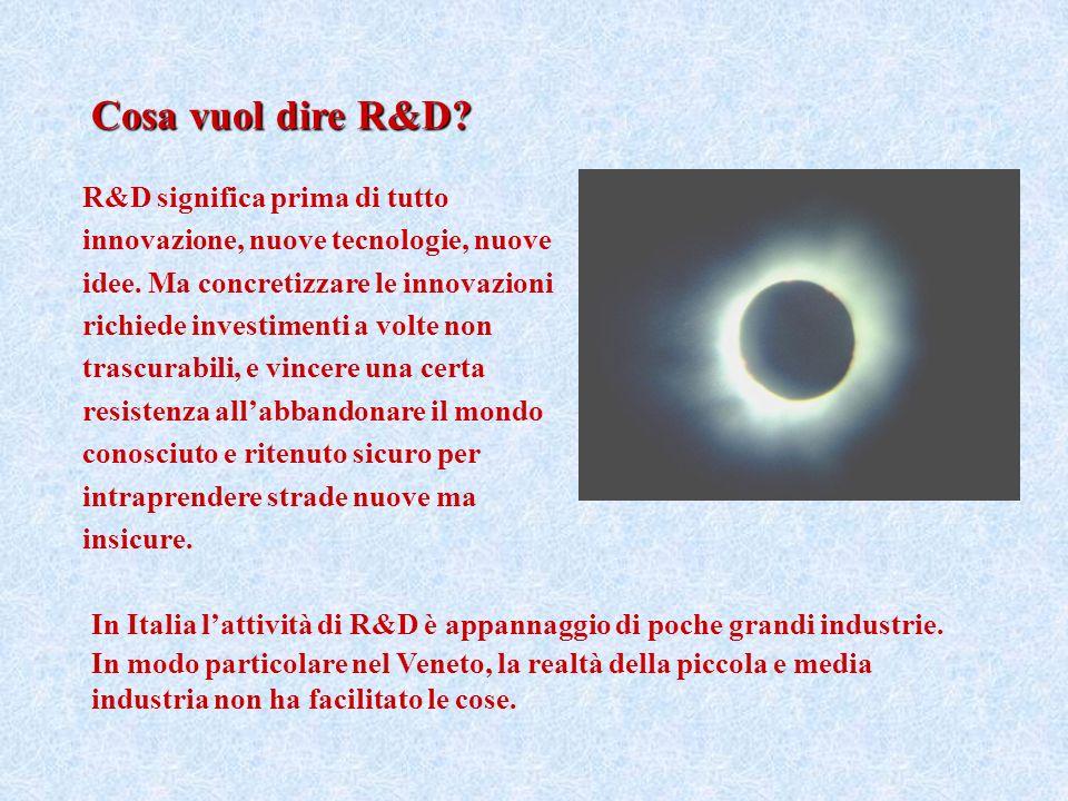 Cosa vuol dire R&D? R&D significa prima di tutto innovazione, nuove tecnologie, nuove idee. Ma concretizzare le innovazioni richiede investimenti a vo