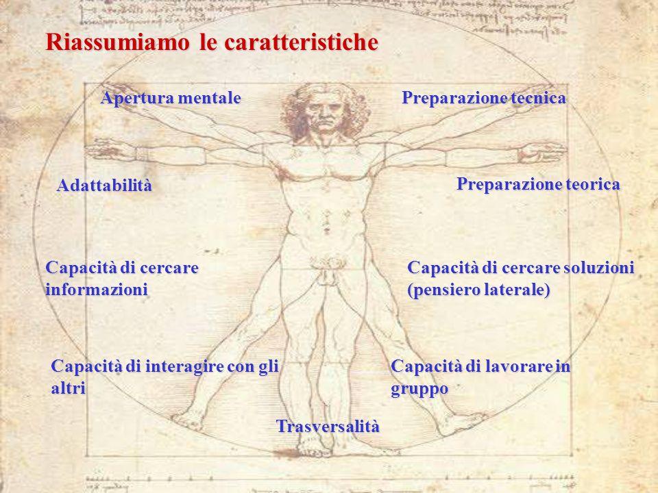 Dal fisico sperimentale al fisico industriale Fatto: in Italia, e soprattutto nel Veneto, normalmente gli imprenditori non conoscono il fisico come figura professionale.