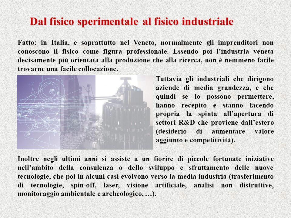 Dal fisico sperimentale al fisico industriale Fatto: in Italia, e soprattutto nel Veneto, normalmente gli imprenditori non conoscono il fisico come fi