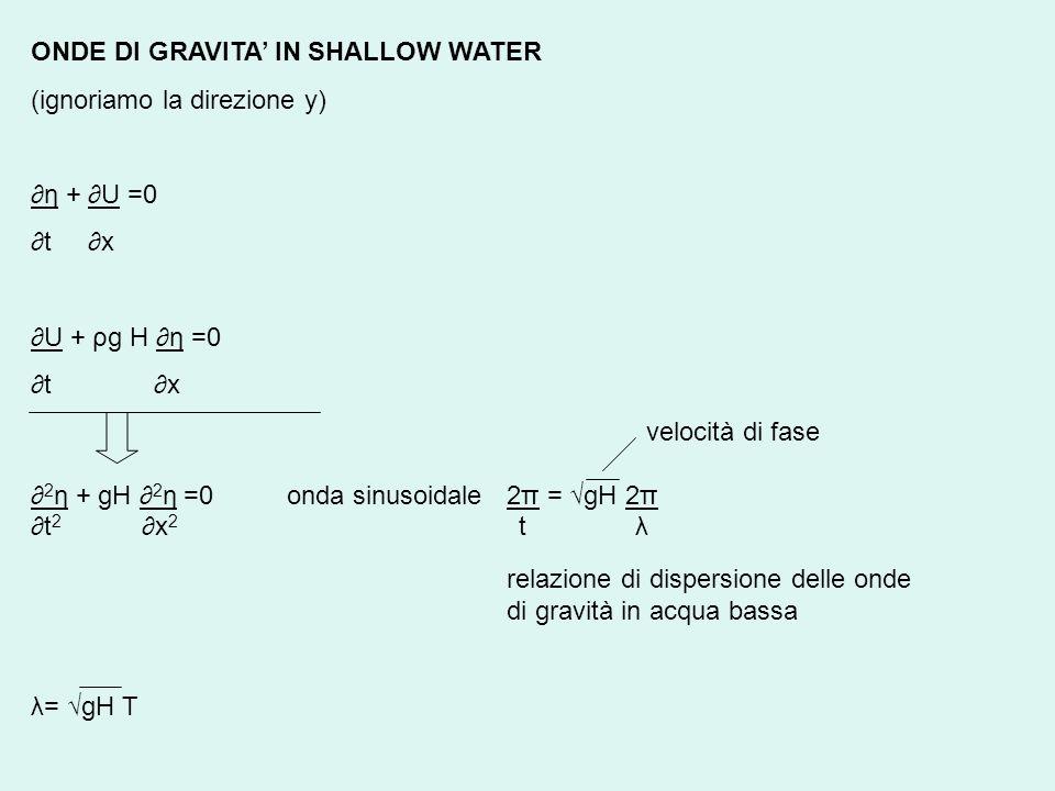 ONDE DI GRAVITA IN SHALLOW WATER (ignoriamo la direzione y) η + U =0 t x U + ρg H η =0 t x velocità di fase 2 η + gH 2 η =0 onda sinusoidale 2π = gH 2