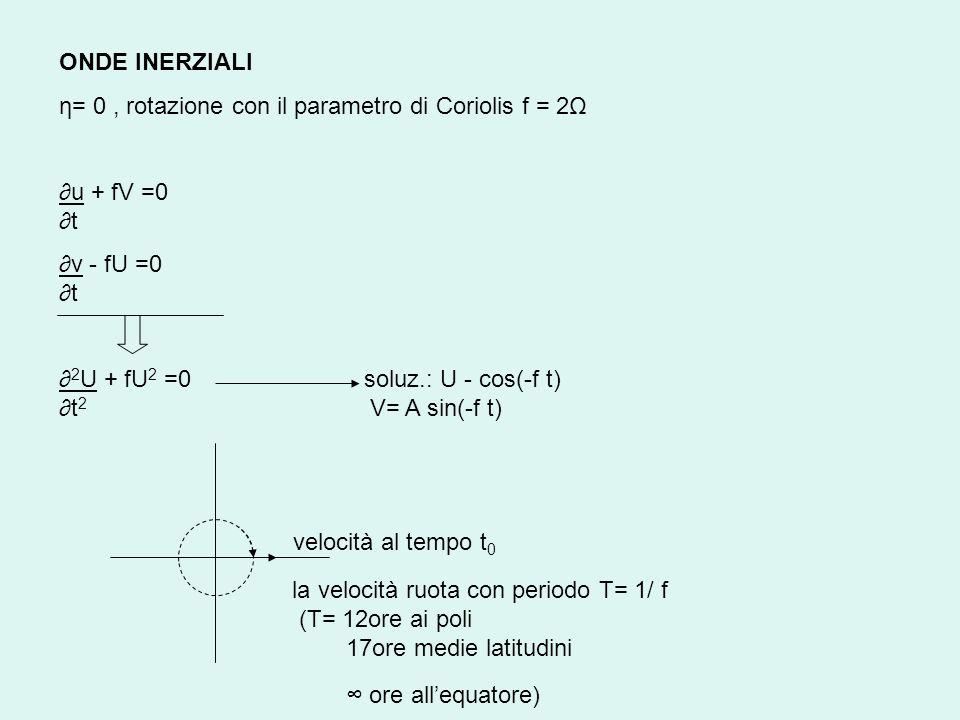 ONDE INERZIALI η= 0, rotazione con il parametro di Coriolis f = 2Ω u + fV =0 t v - fU =0 t 2 U + fU 2 =0 soluz.: U - cos(-f t) t 2 V= A sin(-f t) velo