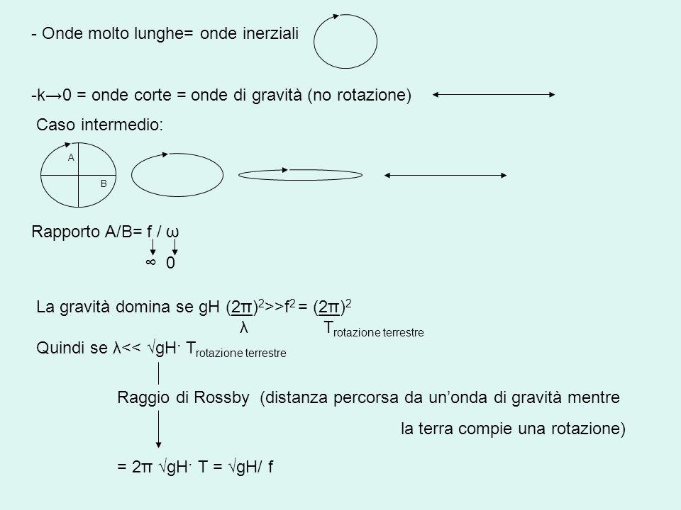 - Onde molto lunghe= onde inerziali -k0 = onde corte = onde di gravità (no rotazione) Rapporto A/B= f / ω 0 A B Caso intermedio: La gravità domina se