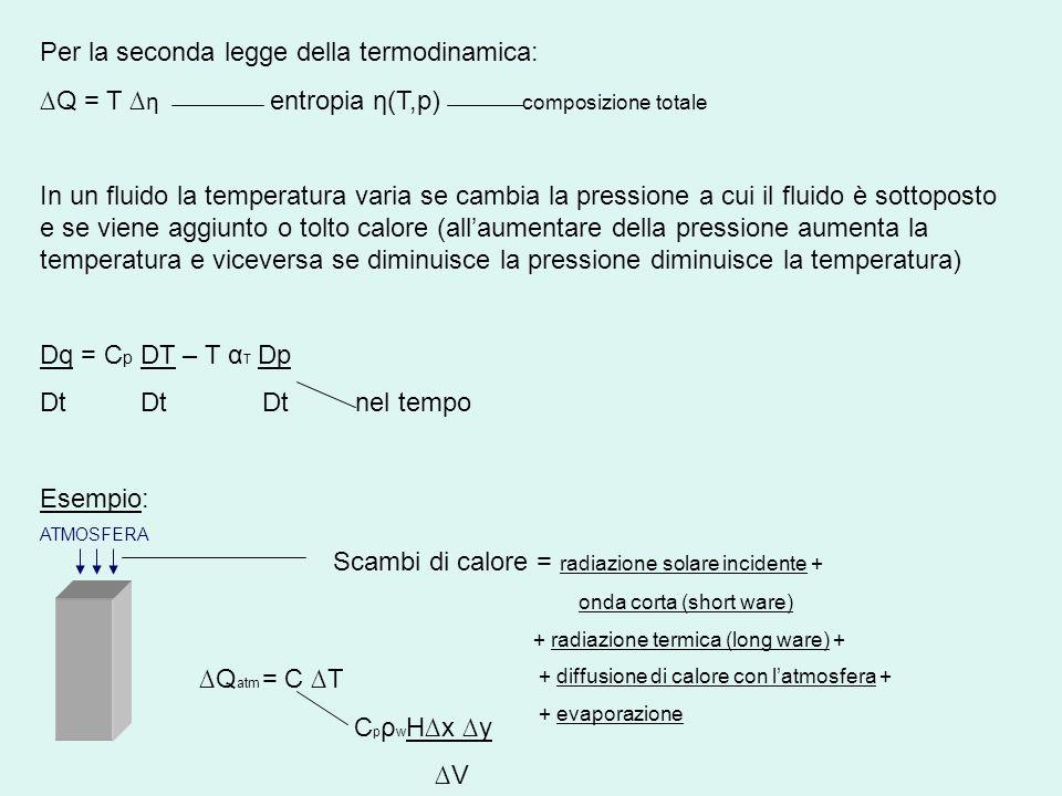 Per la seconda legge della termodinamica: Q = T η entropia η(T,p) composizione totale In un fluido la temperatura varia se cambia la pressione a cui i
