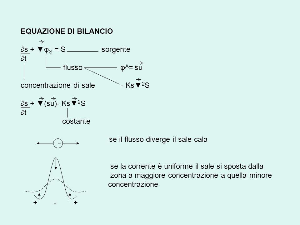 EQUAZIONE DI BILANCIO s + φ S = S sorgente t flusso φ A = su concentrazione di sale - Ks 2 S s + (su)- Ks 2 S t costante se il flusso diverge il sale