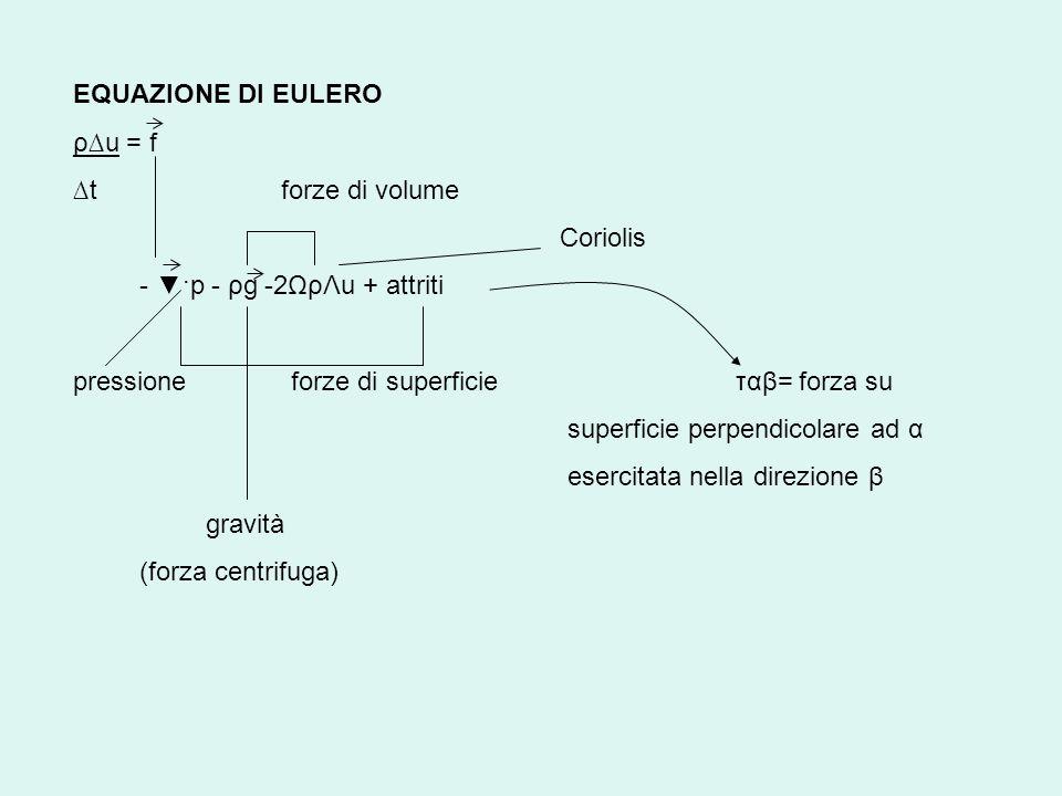 EQUAZIONE DI EULERO ρu = f t forze di volume Coriolis - ·p - ρg -2ΩρΛu + attriti pressione forze di superficie ταβ= forza su superficie perpendicolare