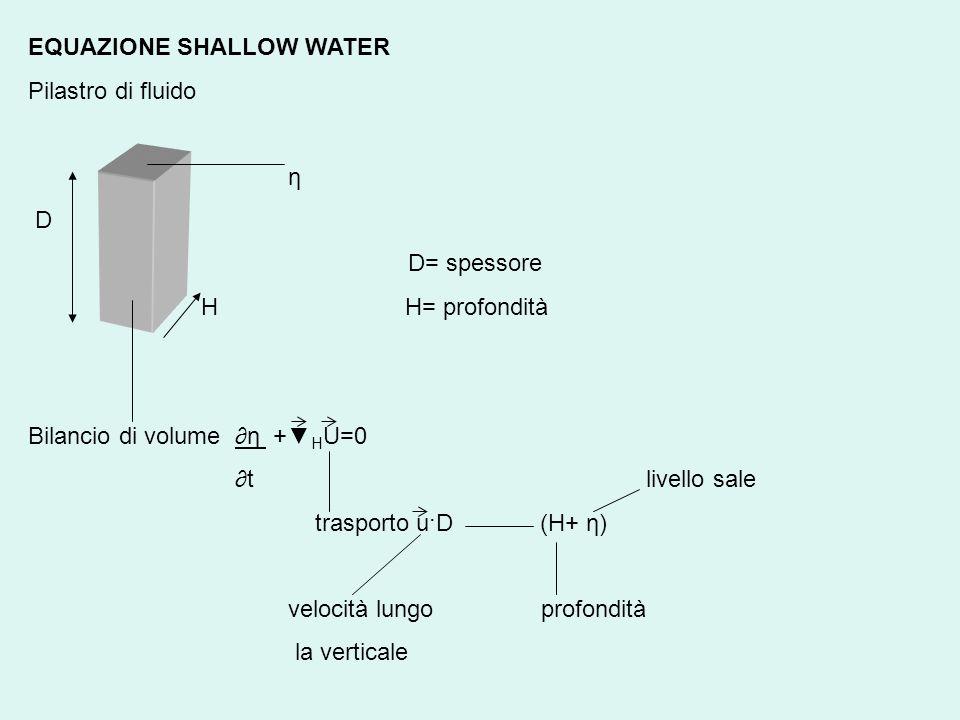 EQUAZIONE SHALLOW WATER Pilastro di fluido η D D= spessore H H= profondità Bilancio di volume η + H U=0 t livello sale trasporto u·D (H+ η) velocità l