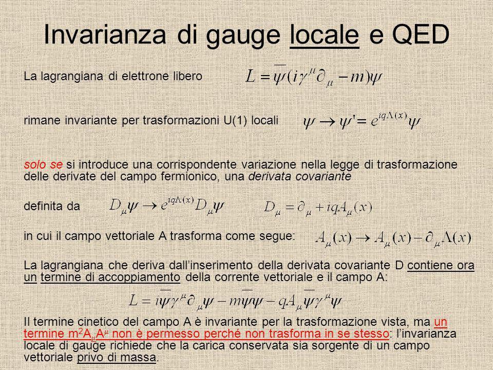 Invarianza di gauge locale e QED La lagrangiana di elettrone libero rimane invariante per trasformazioni U(1) locali solo se si introduce una corrispo