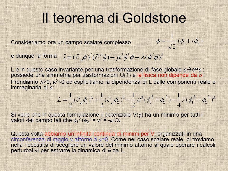 Il teorema di Goldstone Consideriamo ora un campo scalare complesso e dunque la forma L è in questo caso invariante per una trasformazione di fase glo