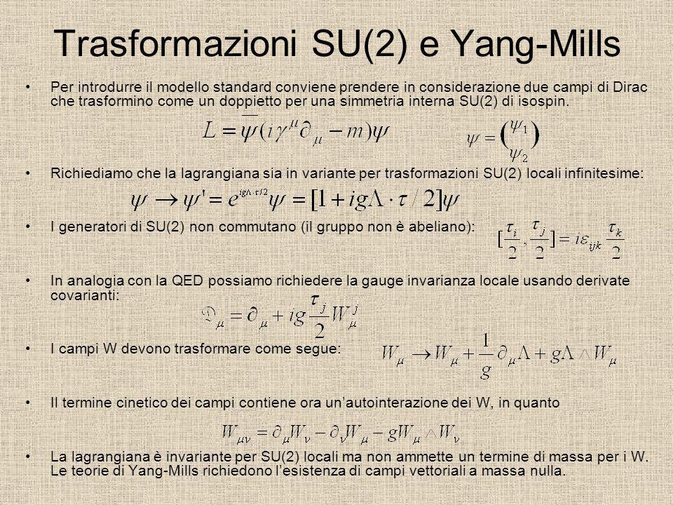 Trasformazioni SU(2) e Yang-Mills Per introdurre il modello standard conviene prendere in considerazione due campi di Dirac che trasformino come un do