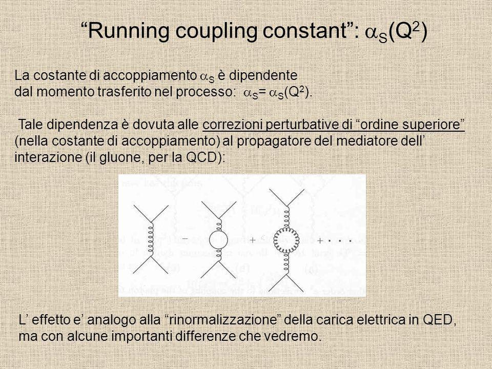 La costante di accoppiamento S è dipendente dal momento trasferito nel processo: S = S (Q 2 ). Tale dipendenza è dovuta alle correzioni perturbative d