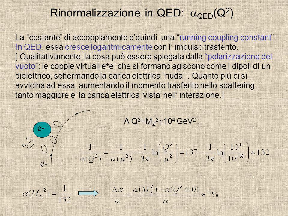 Rinormalizzazione in QED: QED (Q 2 ) La costante di accoppiamento equindi una running coupling constant; In QED, essa cresce logaritmicamente con l im
