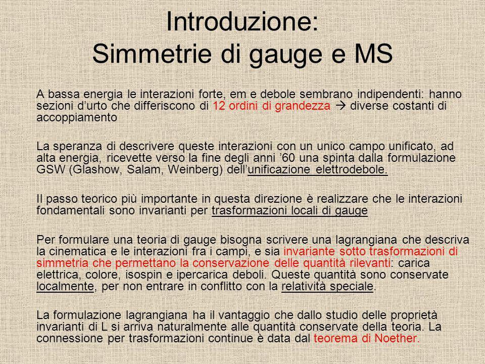 Introduzione: Simmetrie di gauge e MS A bassa energia le interazioni forte, em e debole sembrano indipendenti: hanno sezioni durto che differiscono di