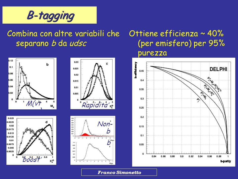 Franco Simonetto B-tagging Combina con altre variabili che separano b da udsc M(vt x) Rapidita boost Non- b b Ottiene efficienza ~ 40% (per emisfero)