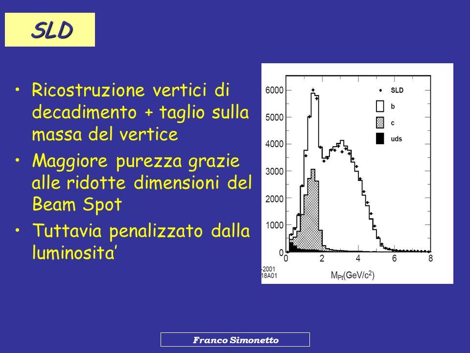 Franco Simonetto SLD Ricostruzione vertici di decadimento + taglio sulla massa del vertice Maggiore purezza grazie alle ridotte dimensioni del Beam Sp