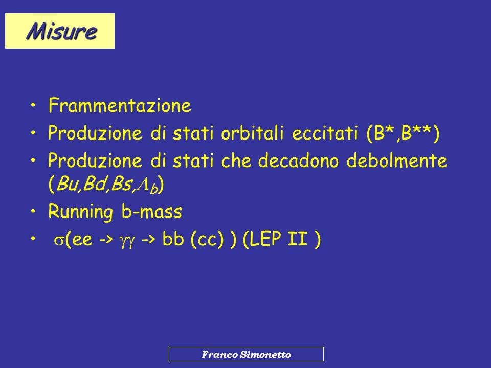 Franco Simonetto Misure Frammentazione Produzione di stati orbitali eccitati (B*,B**) Produzione di stati che decadono debolmente (Bu,Bd,Bs, b ) Runni