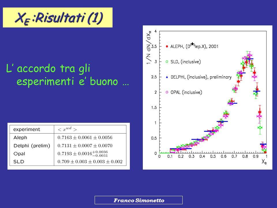 Franco Simonetto X E :Risultati (1) L accordo tra gli esperimenti e buono …