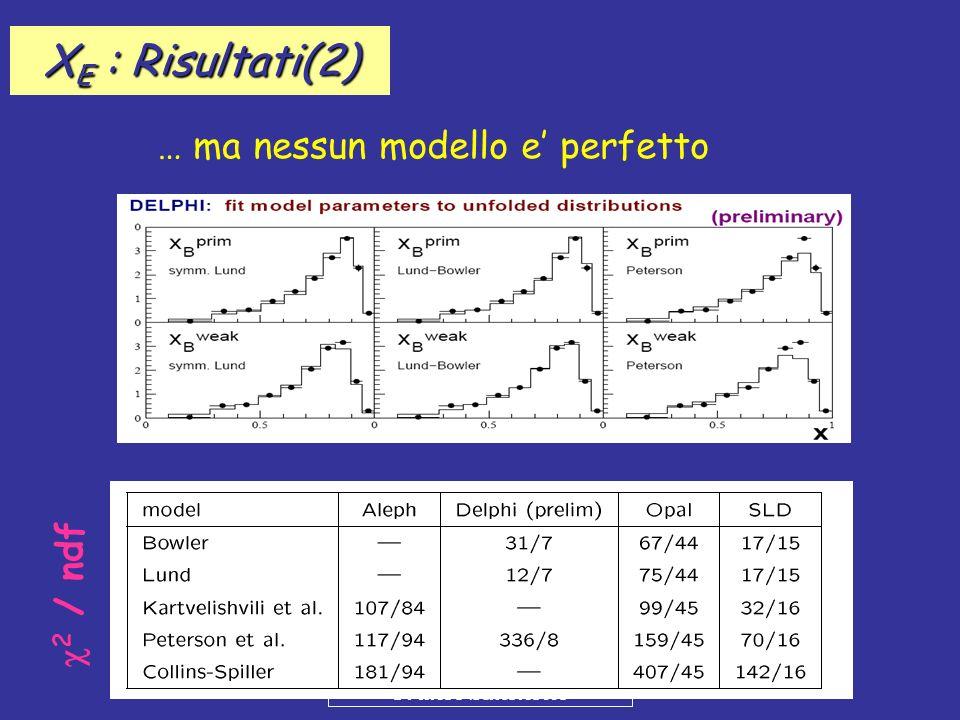 Franco Simonetto … ma nessun modello e perfetto 2 / ndf X E : Risultati(2)