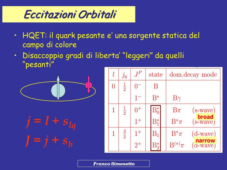 Franco Simonetto HQET: il quark pesante e una sorgente statica del campo di colore Disaccoppio gradi di liberta leggeri da quelli pesanti Eccitazioni