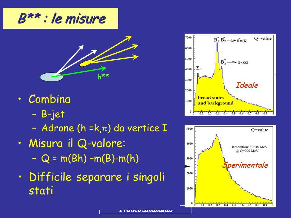 Franco Simonetto B** : le misure Combina –B-jet –Adrone (h =k, ) da vertice I Misura il Q-valore: –Q = m(Bh) –m(B)-m(h) Ideale Sperimentale Difficile
