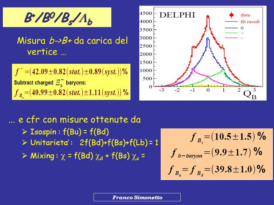 Franco Simonetto B + /B 0 /B s / b Misura b->B+ da carica del vertice … … e cfr con misure ottenute da Isospin : f(Bu) = f(Bd) Unitarieta : 2f(Bd)+f(B