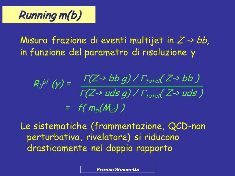 Franco Simonetto Running m(b) Misura frazione di eventi multijet in Z -> bb, in funzione del parametro di risoluzione y R 3 bl (y) = (Z-> bb g) / tota