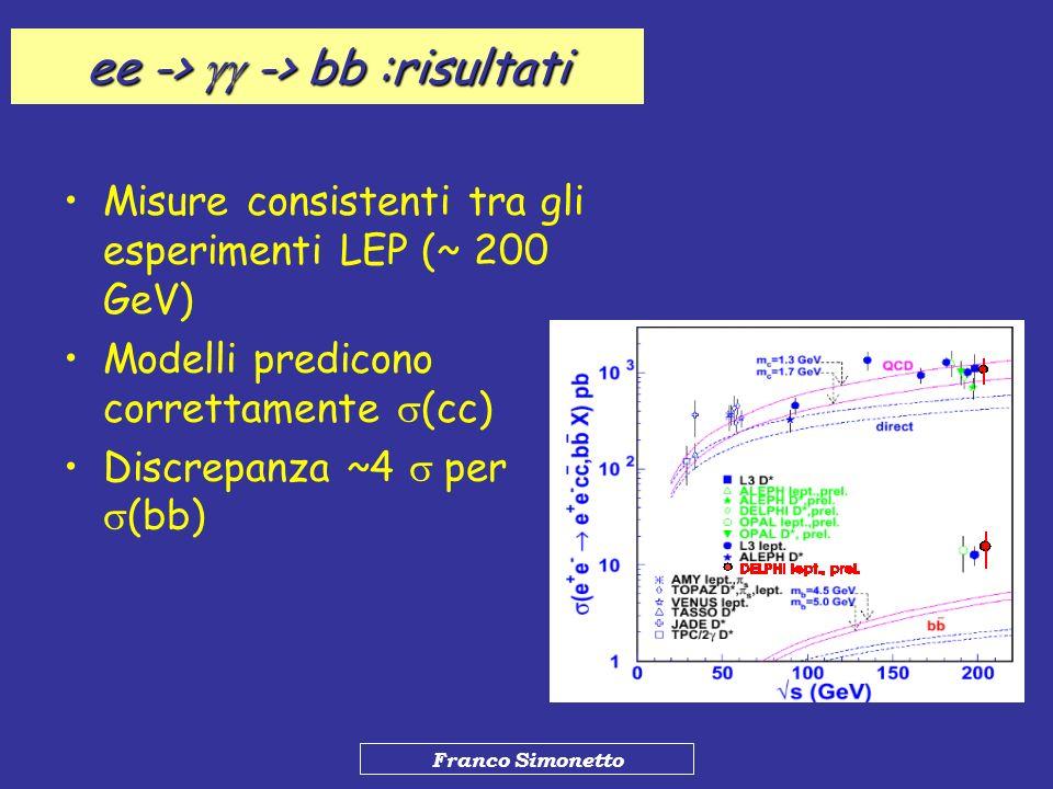 Franco Simonetto ee -> -> bb :risultati Misure consistenti tra gli esperimenti LEP (~ 200 GeV) Modelli predicono correttamente (cc) Discrepanza ~4 per