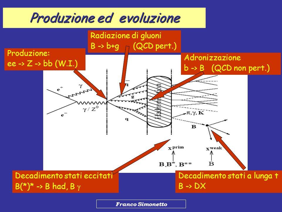 Franco Simonetto Produzione ed evoluzione Radiazione di gluoni B -> b+g (QCD pert.) Decadimento stati eccitati B(*)* -> B had, B Decadimento stati a l