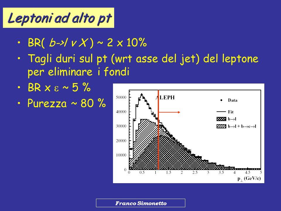 Franco Simonetto Leptoni ad alto pt BR( b->l v X ) ~ 2 x 10% Tagli duri sul pt (wrt asse del jet) del leptone per eliminare i fondi BR x ~ 5 % Purezza