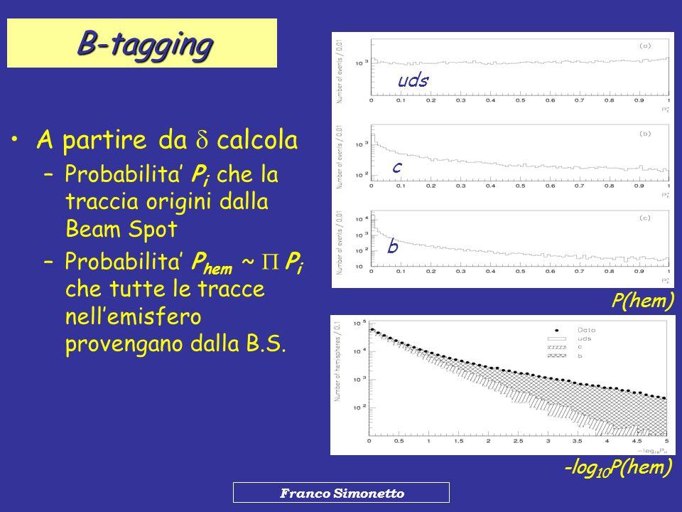Franco Simonetto B-tagging A partire da calcola –Probabilita P i che la traccia origini dalla Beam Spot –Probabilita P hem ~ P i che tutte le tracce n