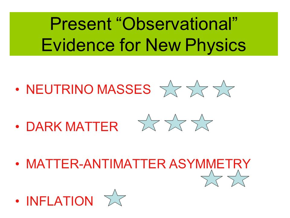 Present Observational Evidence for New Physics NEUTRINO MASSES DARK MATTER MATTER-ANTIMATTER ASYMMETRY INFLATION