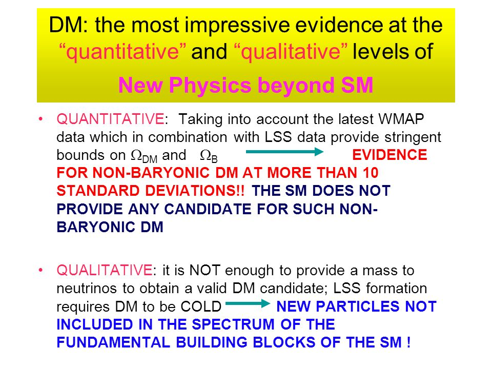DM: the most impressive evidence at the quantitative and qualitative levels of New Physics beyond SM QUANTITATIVE: Taking into account the latest WMAP data which in combination with LSS data provide stringent bounds on DM and B EVIDENCE FOR NON-BARYONIC DM AT MORE THAN 10 STANDARD DEVIATIONS!.