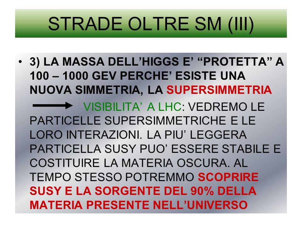 STRADE OLTRE SM (III) 3) LA MASSA DELLHIGGS E PROTETTA A 100 – 1000 GEV PERCHE ESISTE UNA NUOVA SIMMETRIA, LA SUPERSIMMETRIA VISIBILITA A LHC: VEDREMO LE PARTICELLE SUPERSIMMETRICHE E LE LORO INTERAZIONI.