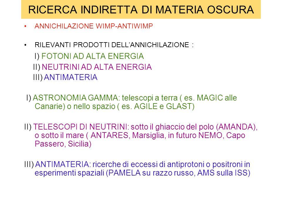 RICERCA INDIRETTA DI MATERIA OSCURA ANNICHILAZIONE WIMP-ANTIWIMP RILEVANTI PRODOTTI DELLANNICHILAZIONE : I) FOTONI AD ALTA ENERGIA II) NEUTRINI AD ALTA ENERGIA III) ANTIMATERIA I) ASTRONOMIA GAMMA: telescopi a terra ( es.