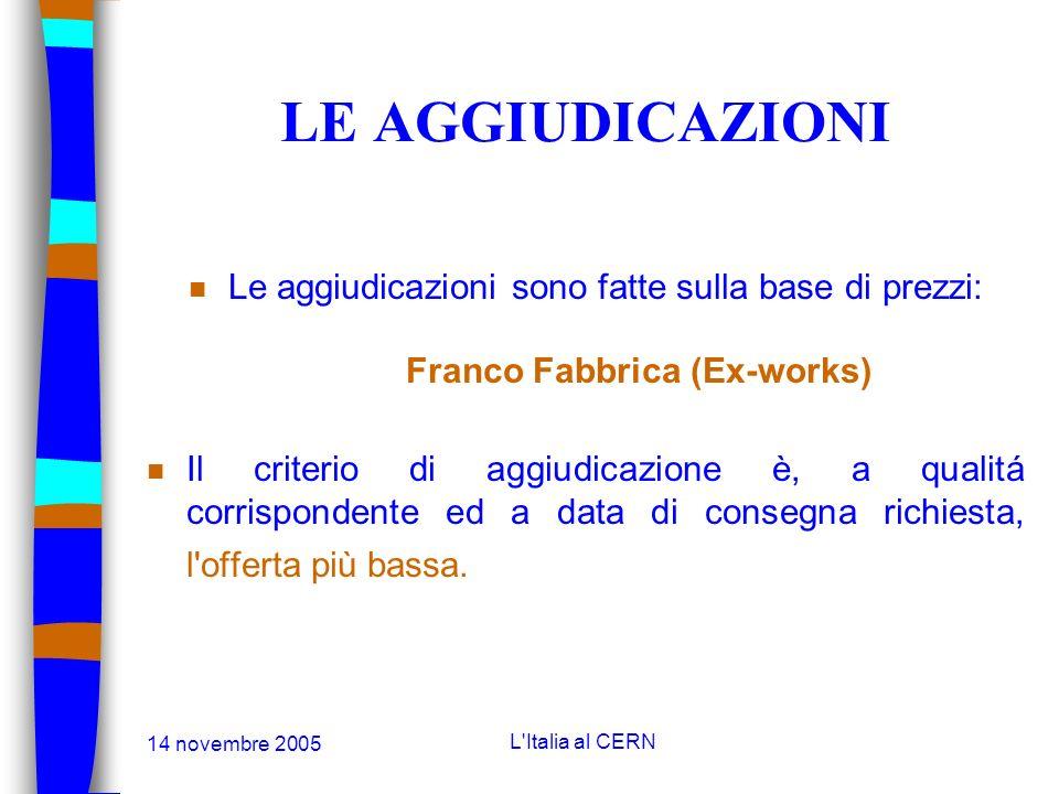 14 novembre 2005 L'Italia al CERN LE DOMANDE DOFFERTA n Queste domande sono corredate da: -specifiche tecniche -disegni -schemi costruttivi n Il tempo