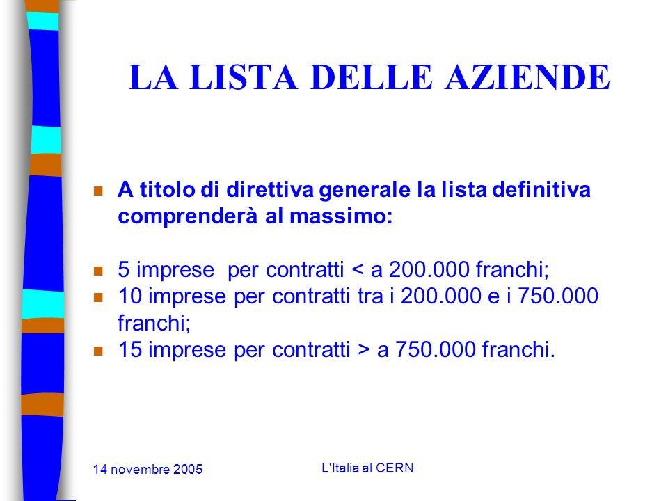14 novembre 2005 L'Italia al CERN LE GARE n Lettera di accompagnamento; n Specifica tecnica dettagliata + annessi tecnici + disegni tecnici; n Documen