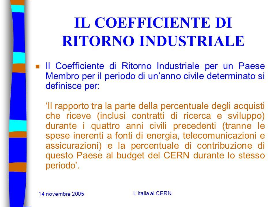 14 novembre 2005 L'Italia al CERN LA LISTA DELLE AZIENDE n A titolo di direttiva generale la lista definitiva comprenderà al massimo: n 5 imprese per