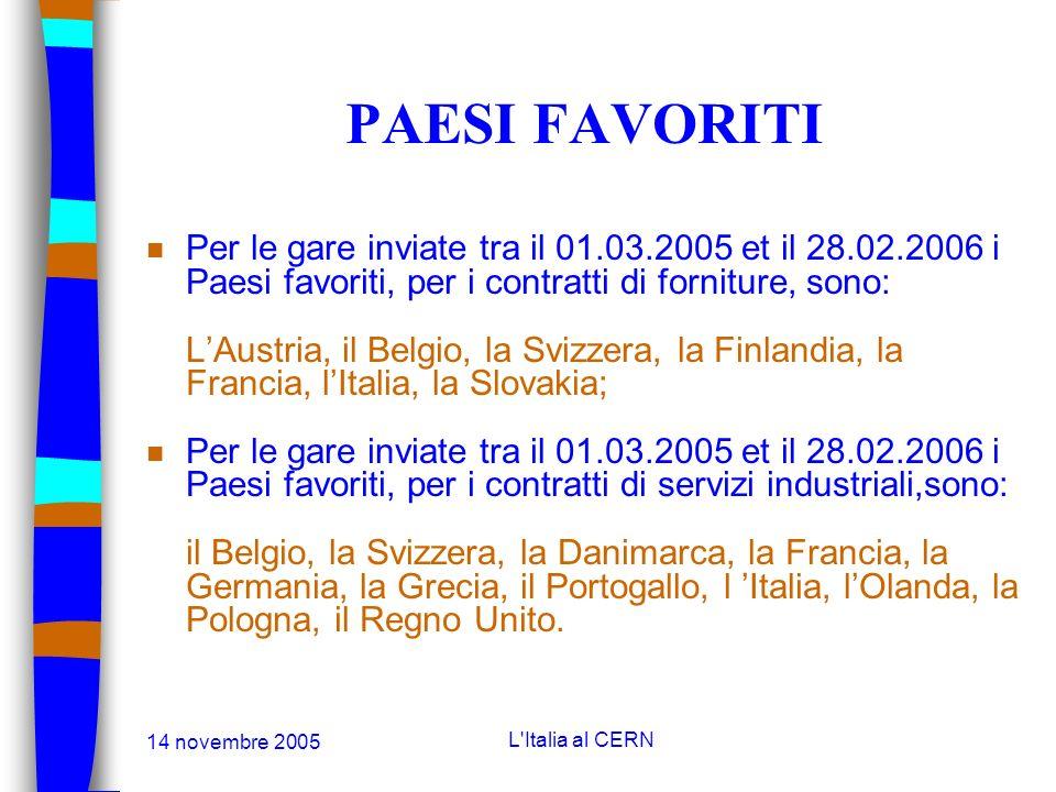14 novembre 2005 L'Italia al CERN PAESE SFAVORITO n Un Paese è dichiarato sfavorito se il suo Coefficiente di Ritorno Industriale è situato sotto la s
