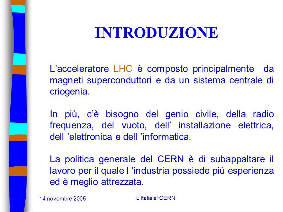 14 novembre 2005L'Italia al CERN LE PROCEDURE DACQUISTO DEL CERN Dante Gregorio