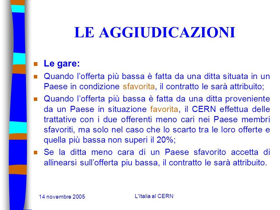 14 novembre 2005 L'Italia al CERN OFFERTE FATTE DA UN CONSORZIO n Quando più ditte presentano insieme unofferta, questa è trattata come quella apparte
