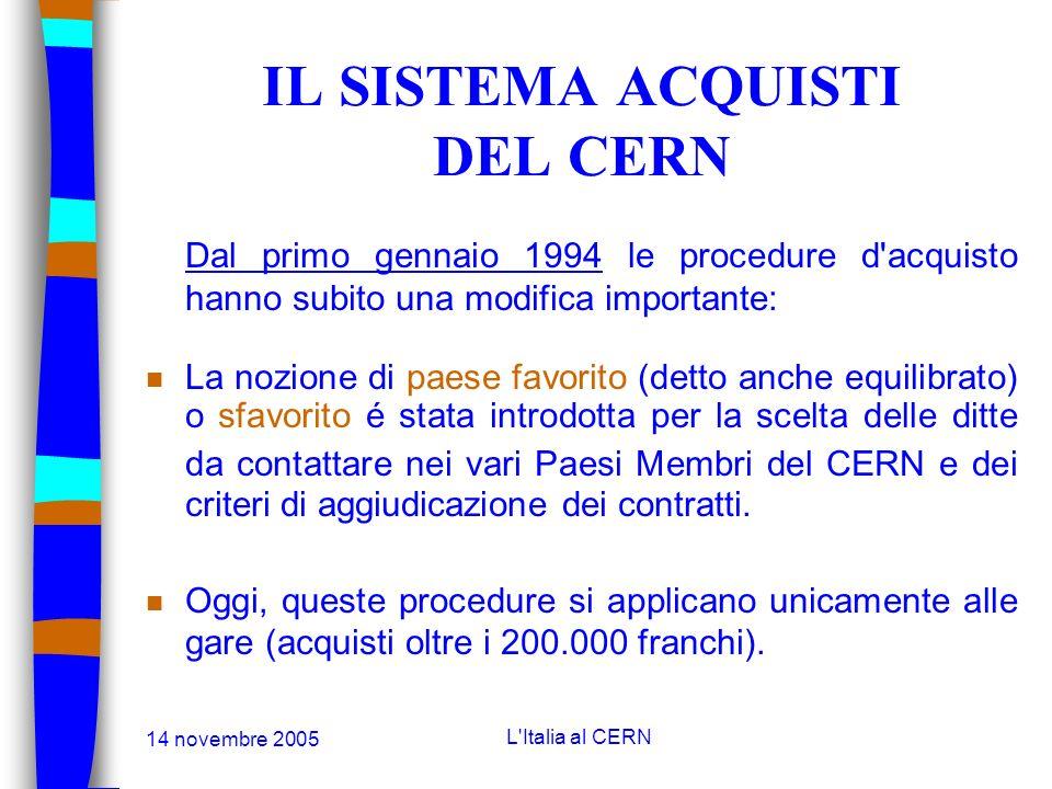 14 novembre 2005 L'Italia al CERN IL SERVIZIO ACQUISTI