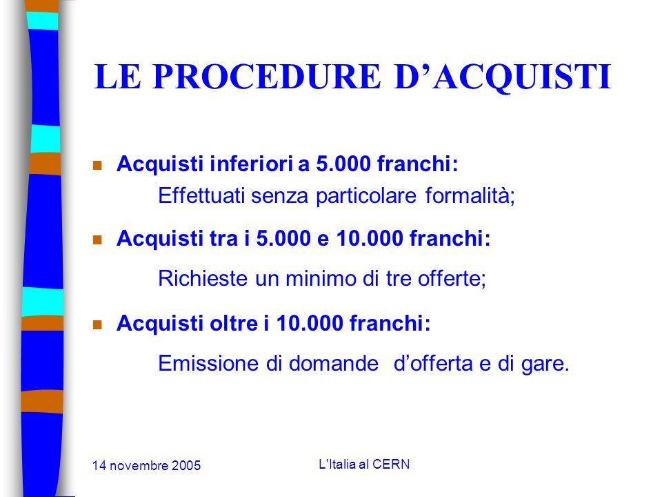 14 novembre 2005 L'Italia al CERN IL SISTEMA ACQUISTI DEL CERN Dal primo gennaio 1994 le procedure d'acquisto hanno subito una modifica importante: n