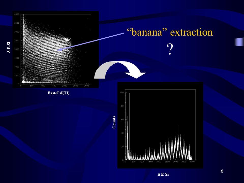 6 E-Si Fast-CsI(TI) banana extraction ? E-Si Counts