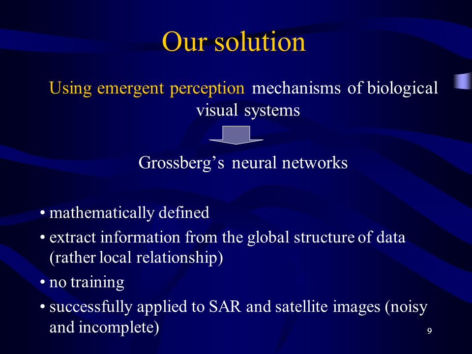 9 Our solution Using emergent perception mechanisms of biological visual systems Grossbergs neural networks mathematically defined extract information from the global structure of data (rather local relationship) no training successfully applied to SAR and satellite images (noisy and incomplete)
